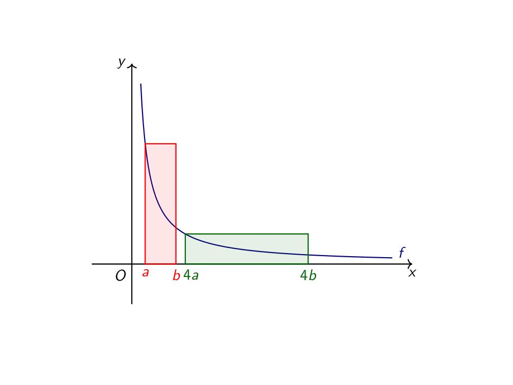 Υπερβολή_3-1