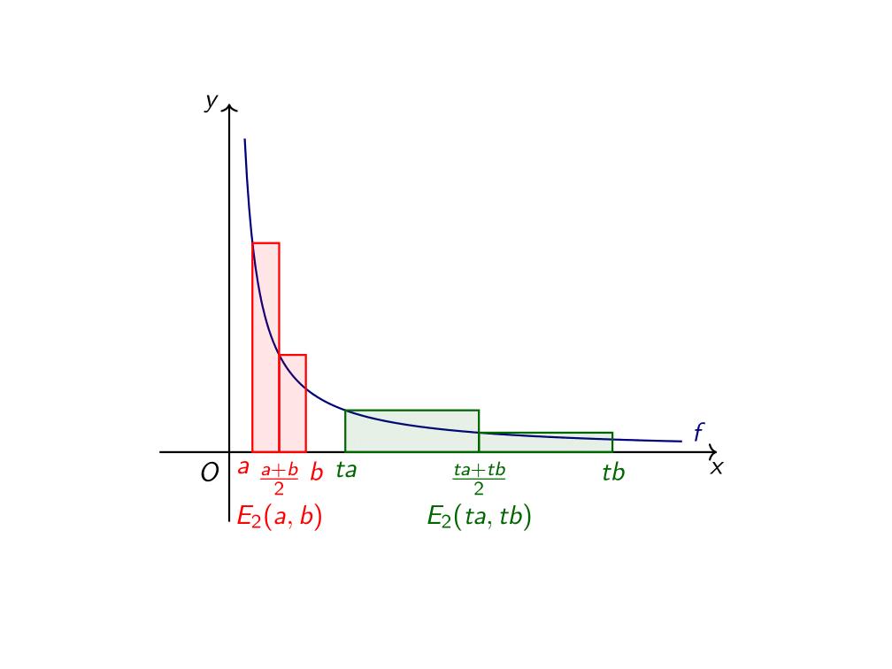 Υπερβολή_5-1(1)
